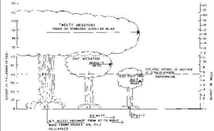 nuke-o-spot-cloud1